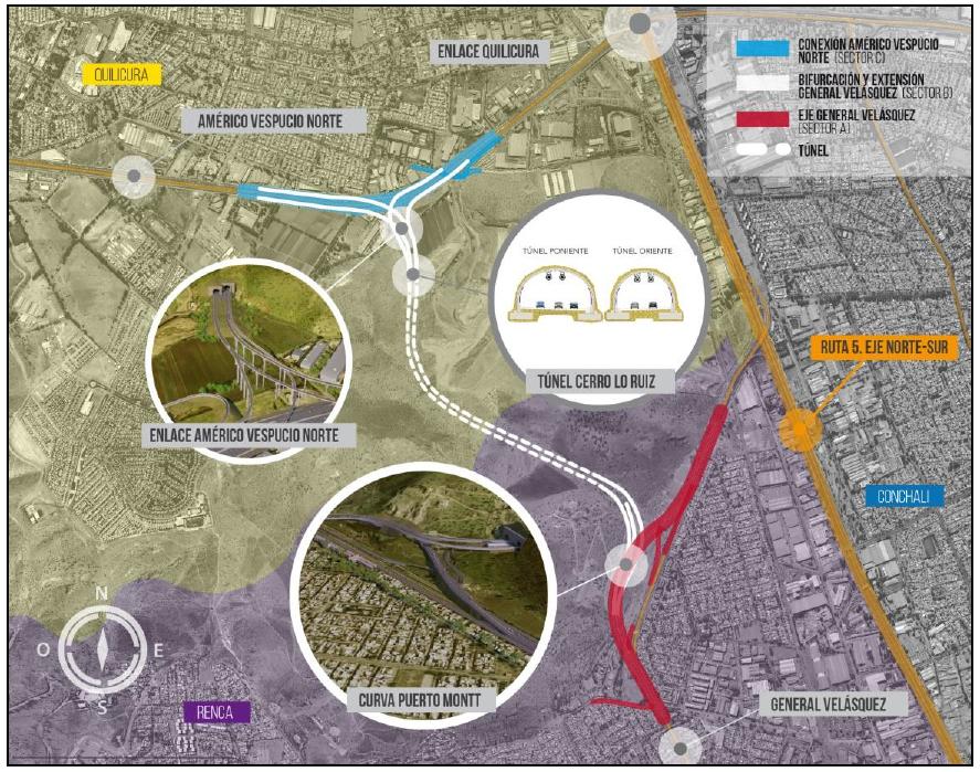 Abertis acuerda con el Gobierno de Chile el mayor proyecto de inversión en Santiago que extenderá la concesión de la Autopista Central